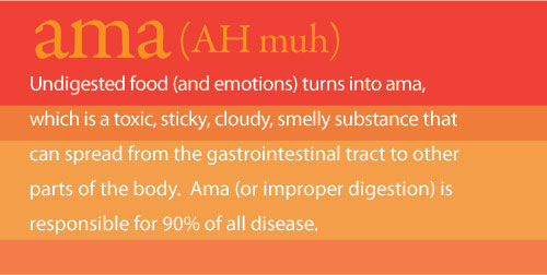 Concept of Ama in Ayurveda