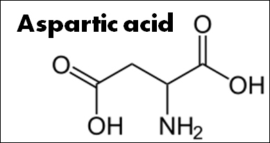 Aspartic acid - Uses, Benefits, Sources and Dosage