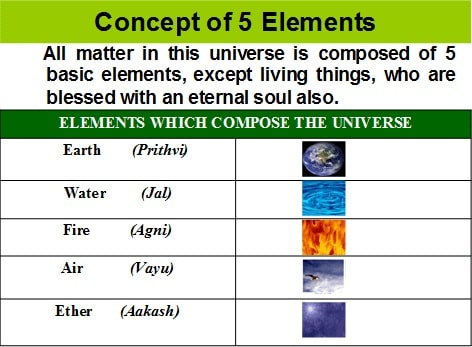 Concept of 5 Elements