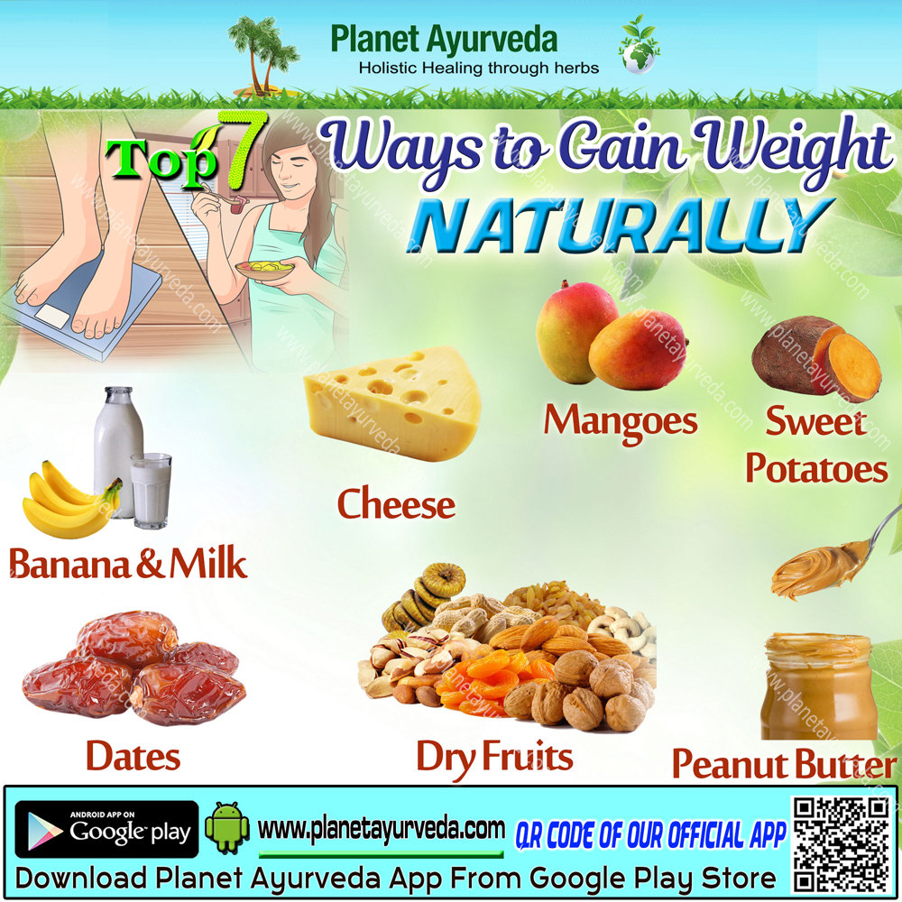 Top 7 Home Remedies for Weight Gain