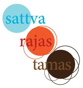 Triguna theory of Ayurveda