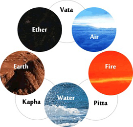 Five Great Elements and Tridosha