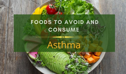 Asthma diet charts