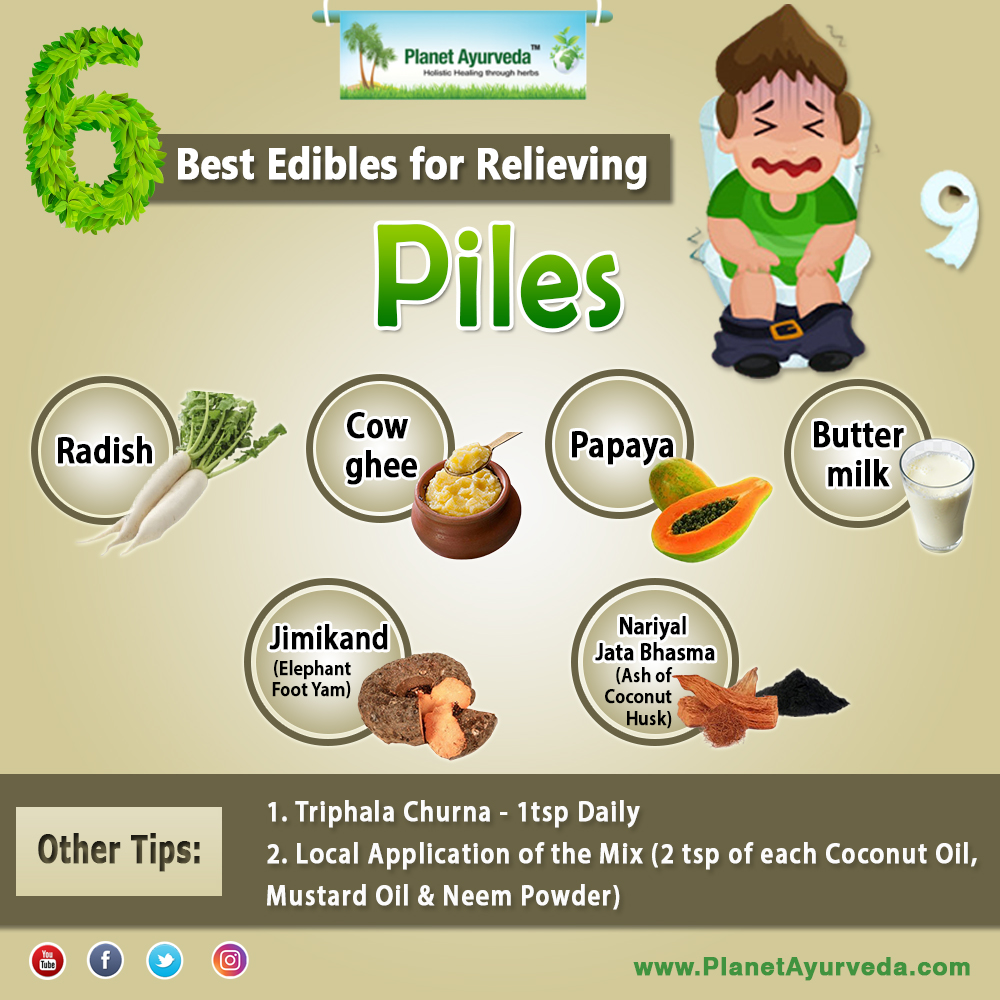 Relieving Piles
