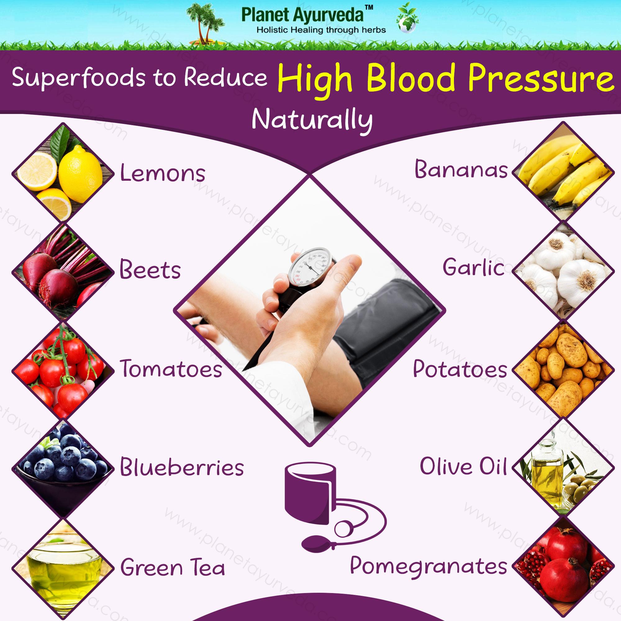 Reduce High BP